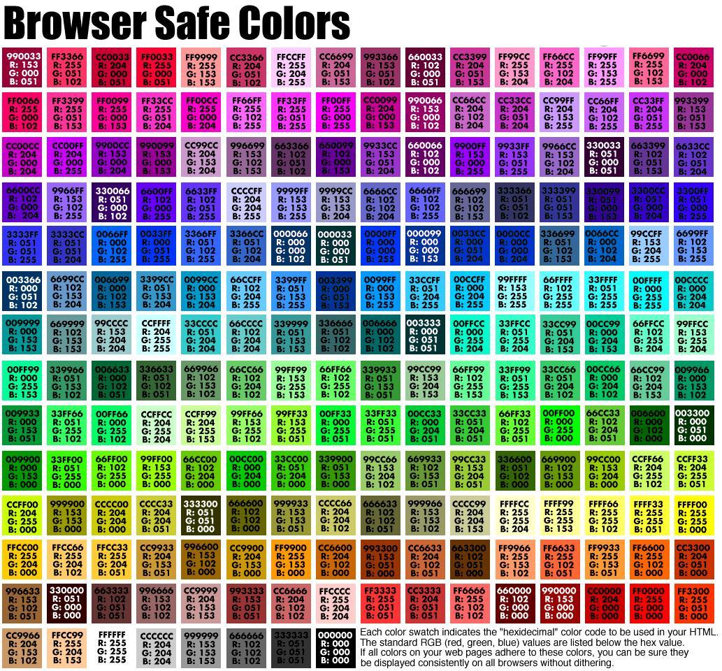 html color chart - Yeni.mescale.co